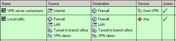 vpn-tunnel-vpnserver-rules2