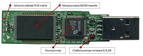 USB Flash – что внутри? Как чинить USB Flash?   flash shem