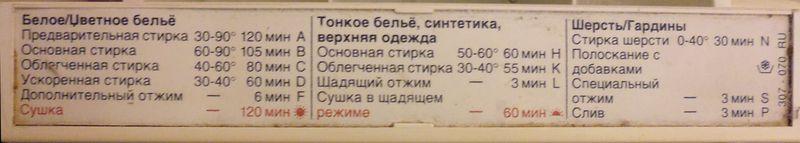 Siemens 3100 wash dry инструкция