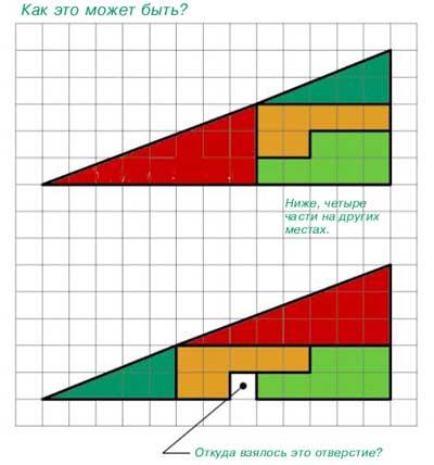 post 17 1125089225 - Задача по геометрии. Откуда взялся лишний квадрат?