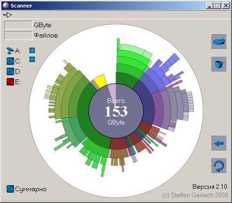 Scanner - Как узнать чем занято место на диске?