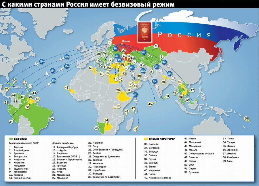 bez vizi - C какими странами Россия имеет безвизовый режим