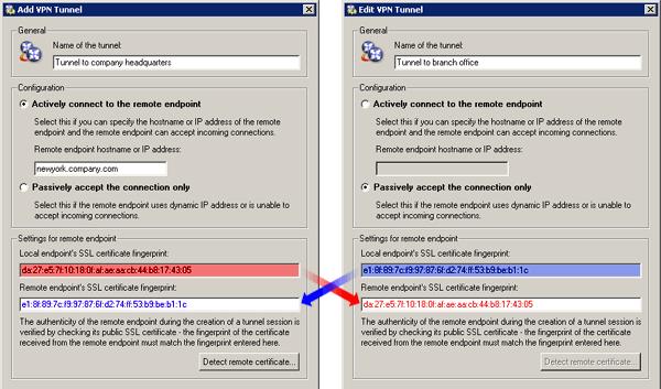 vpn tunnel fingerprints - Соединение двух локальных сетей с помощью Kerio VPN Tunnel