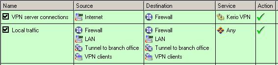 vpn tunnel vpnserver rules2 - Соединение двух локальных сетей с помощью Kerio VPN Tunnel