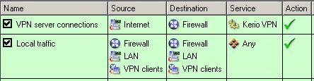 vpnserver rules - Настройка Kerio VPN Server для подключения отдельных VPN клиентов