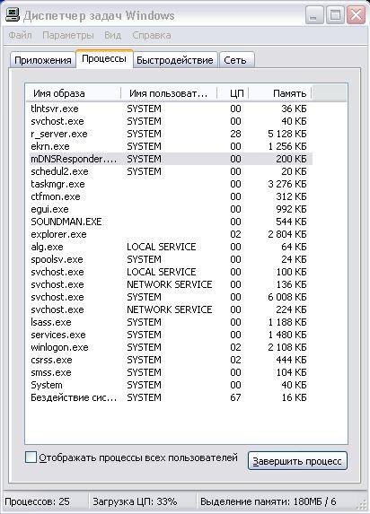 20def 2 - SVCHOST.EXE жрет весь процессор и память