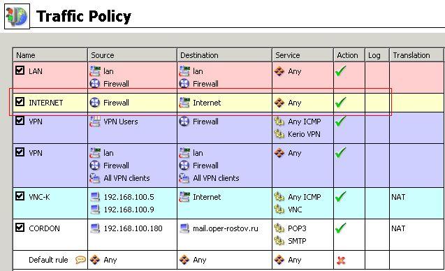 proxy kerio 1 - Настройка PROXY интернет на Kerio Winroute Firewall