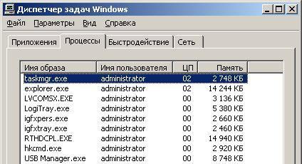 lcomsx - Что такое LVCOMSX.exe?