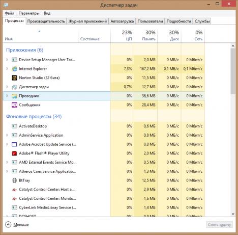 3 468x461 - Новый диспетчер задач Windows 8