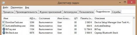 ActivateDesktop 468x121 - Что такое ActivateDesktop.exe?