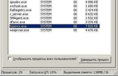 tcpsvcs - Что такое tcpsvcs.exe?