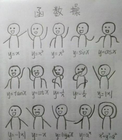 xy 468x536 - Танцы с графиками функций =)