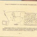 36 150x150 - Инструкция для Модульного Радиоконструктора Электроника Т 802