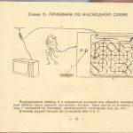 40 150x150 - Инструкция для Модульного Радиоконструктора Электроника Т 802