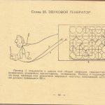 68 150x150 - Инструкция для Модульного Радиоконструктора Электроника Т 802