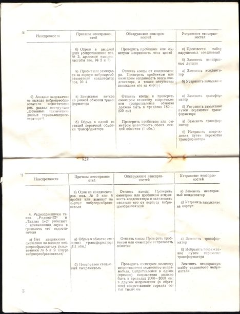 3 12 468x612 - Инструкция пользования описание и схема Термоэлектрогенератора ТГК-3
