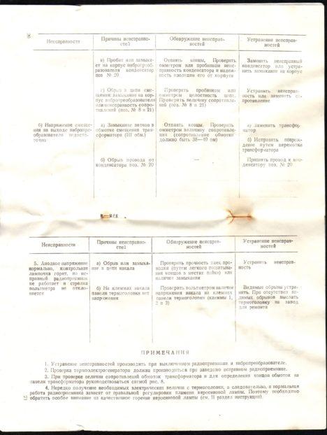 3 13 468x622 - Инструкция пользования описание и схема Термоэлектрогенератора ТГК-3